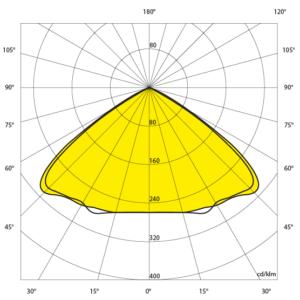 Projecteur led industriel symétrique-tecmar-blis-5-110-PR