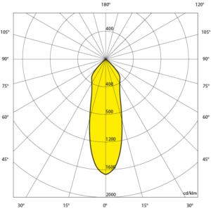 Projecteur led industriel symétrique-tecmar-blis-5-30-CR