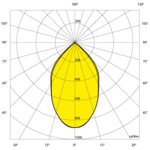 Projecteur led industriel symétrique-tecmar-blis-5-65-PR